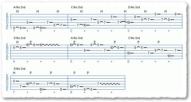 String-Skipping Pentatonic Patterns - Page 4