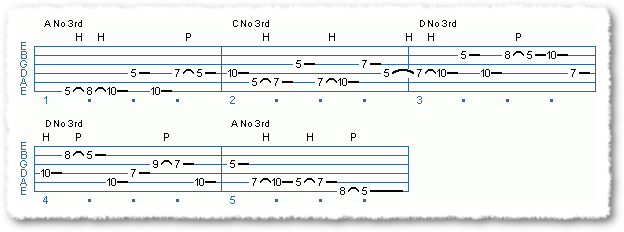 String-Skipping Pentatonic Patterns - Page 6