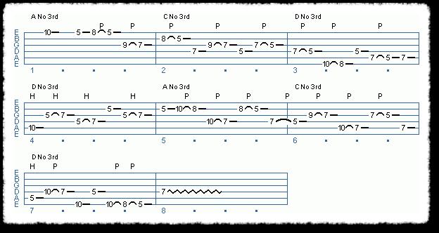 String-Skipping Pentatonic Patterns - Page 7