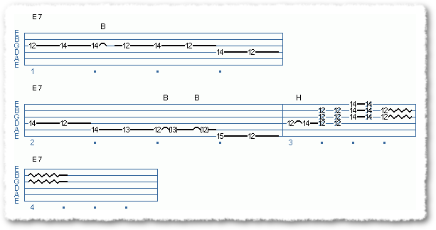 Stevie Ray Vaughan Type Licks I - Page 3
