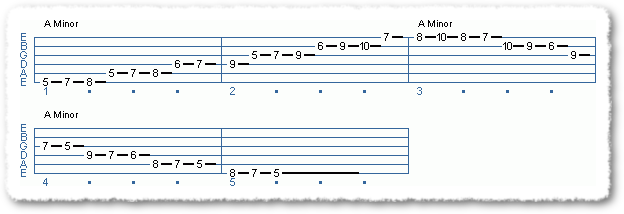 Harmonic Minor Scale Basics