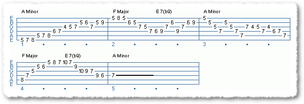 Harmonic Minor Scale Basics - Page 4