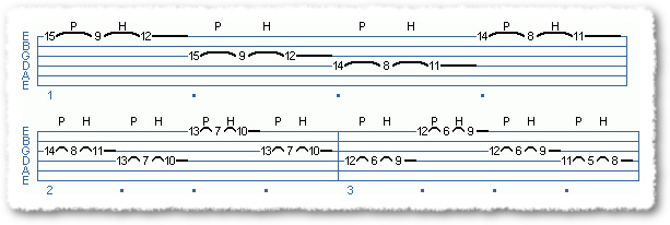 Diminished Tapping Riff