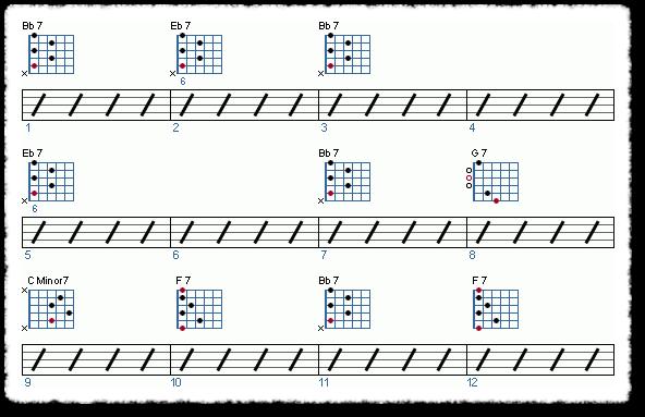 Basic Jazz-Blues Progression - Page 2