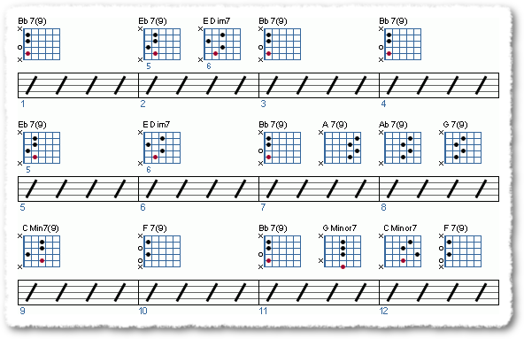 Basic Jazz-Blues Progression - Page 3