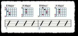 Rock (I-IV-V) Progressions - Page 10