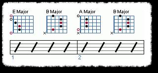 Rock (I-IV-V) Progressions - Page 14