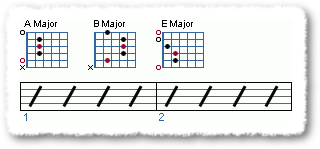 Rock (I-IV-V) Progressions - Page 16