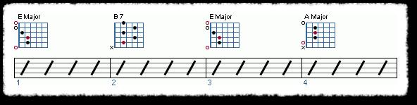 Rock (I-IV-V) Progressions - Page 20