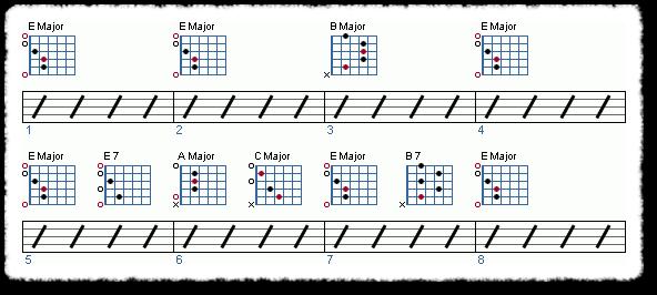 Rock (I-IV-V) Progressions - Page 21