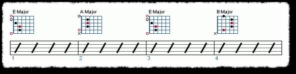 Rock (I-IV-V) Progressions - Page 23