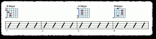 Rock (I-IV-V) Progressions - Page 3