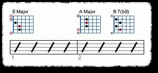 Rock (I-IV-V) Progressions - Page 4