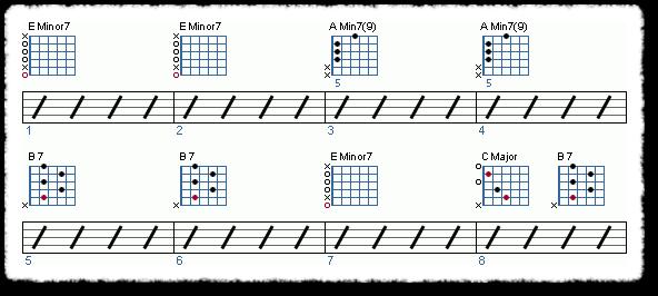 Rock (I-IV-V) Progressions - Page 7