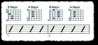 Rock (I-IV-V) Progressions - Page 9