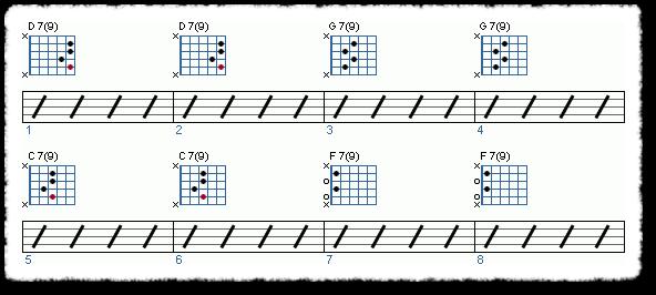 Rhythm Changes - Page 3