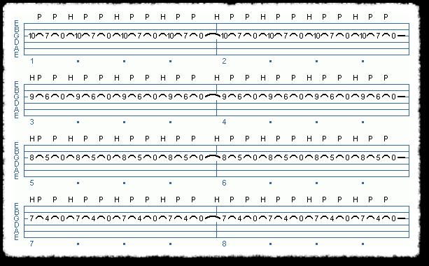 Open-String Legato Arpeggios