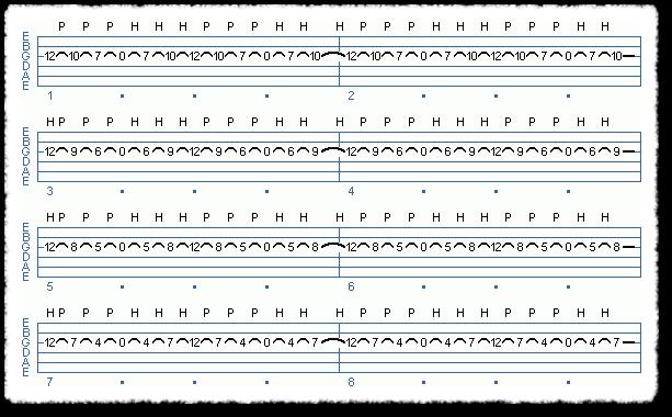 Open-String Legato Arpeggios - Page 2