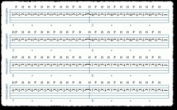 Open-String Legato Arpeggios - Page 4