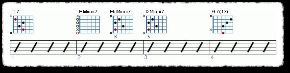 The Jazz Essentials Part I - Page 2