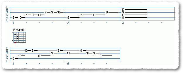 Modes of the Major Scale - Page 5
