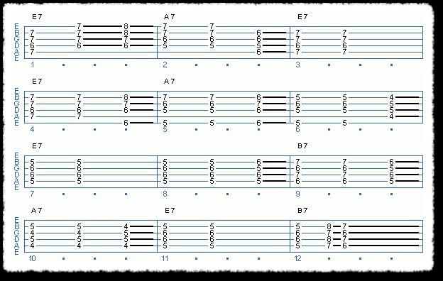 Blues Rhythm Guitar II - Page 6