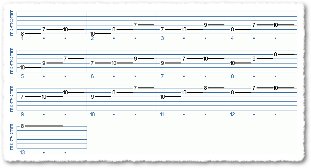 Wiring In The Major Scale - Page 4