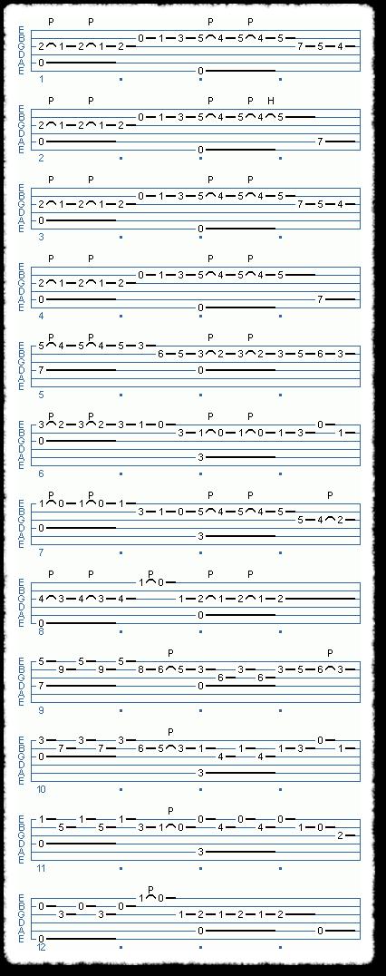Paganini's 24th Caprice Variation II