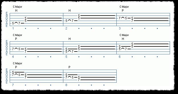 Bluesy Rhythm Fills and Licks - Page 3