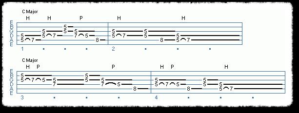 Bluesy Rhythm Fills and Licks - Page 5