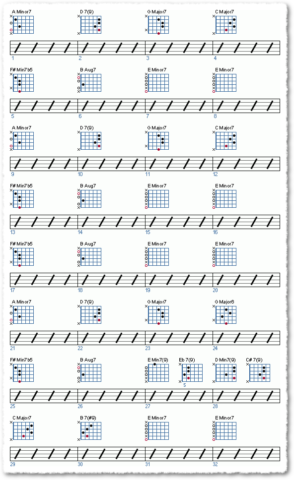 Autumn Leaves Basic Chords