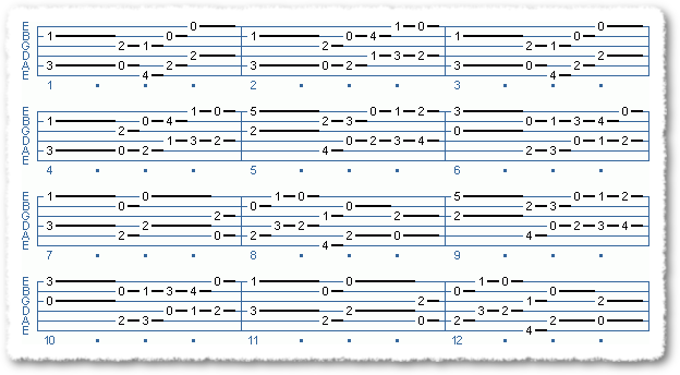 Paganini's 24th Caprice Variation III
