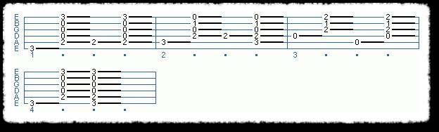 Basic Rhythm In G Major Alternating Bass