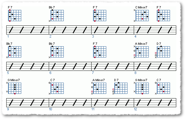 Jazzing Up Your Blues - Page 3
