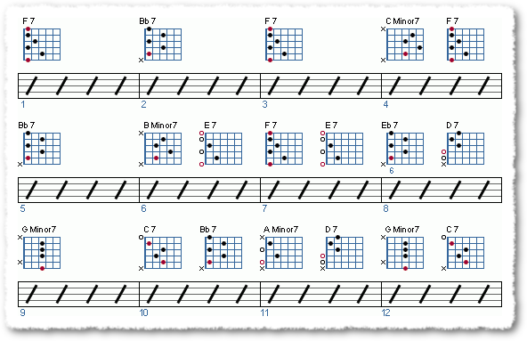 Jazzing Up Your Blues - Page 4