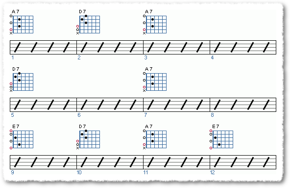 Blues And Rock Scale Options - Page 19