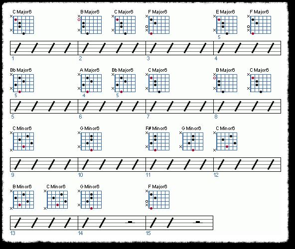 Understanding 6th Chords