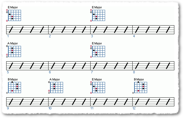 Them Thar Blues Scales - Page 7