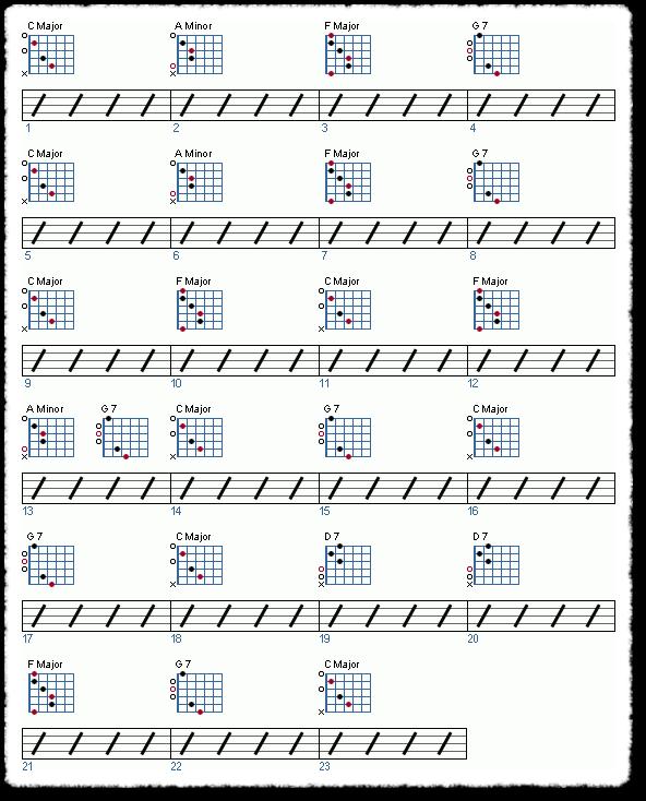 How Chord Progressions Work