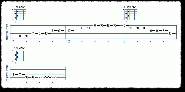 Using the E Locrian Scale & Em7b5 Chord