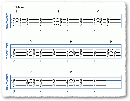 A Simple Metal Rhythm