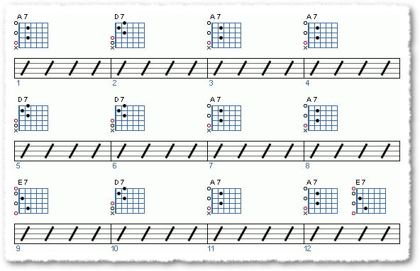 12-Bar Blues: What is it? - Page 3