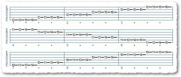 Guitar Folders And Frames (#1) - Page 5