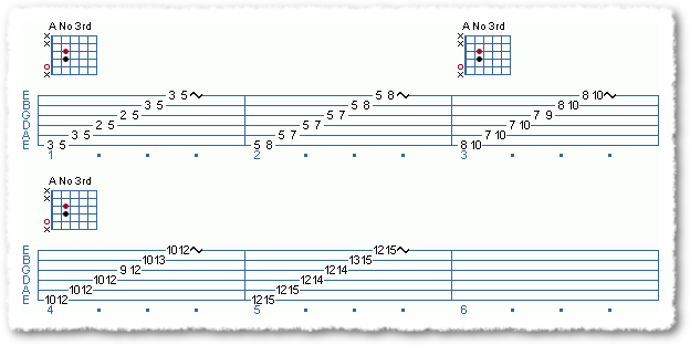 Essential Metal Soloing