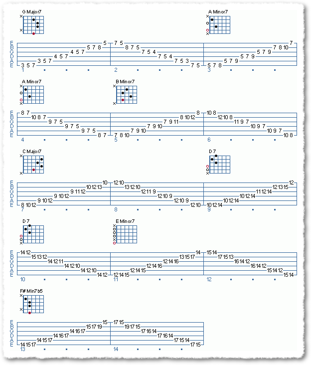 Essential Metal Soloing - Page 3