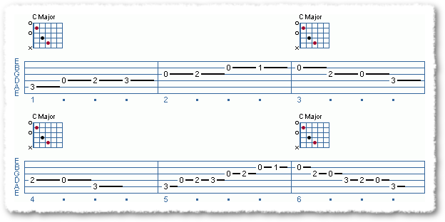 A Guide for Beginners - C Major Scale