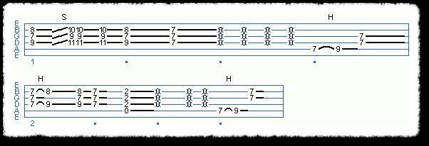 Strum With String Muting