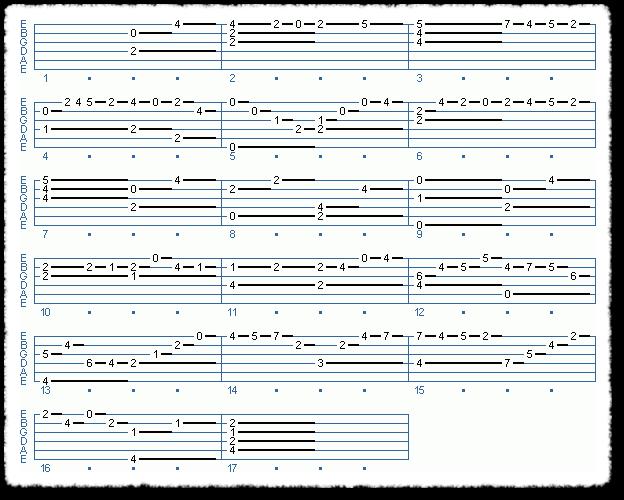 Bach - Gavotte En Rondeau From Bwv 1006a