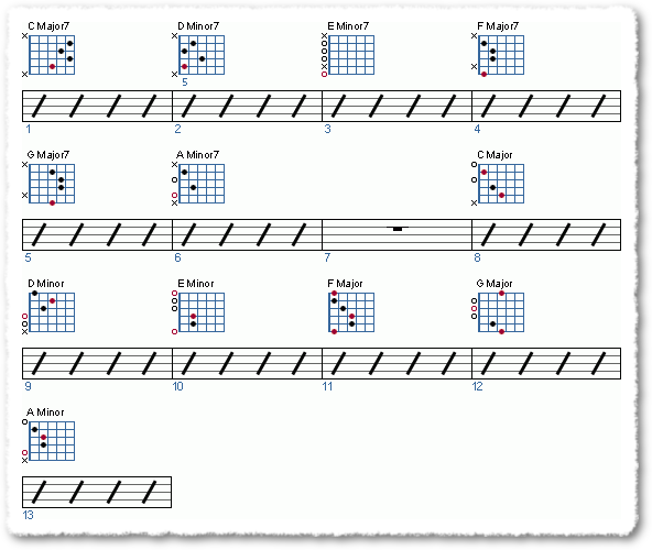 How do I make chord progressions Part 2