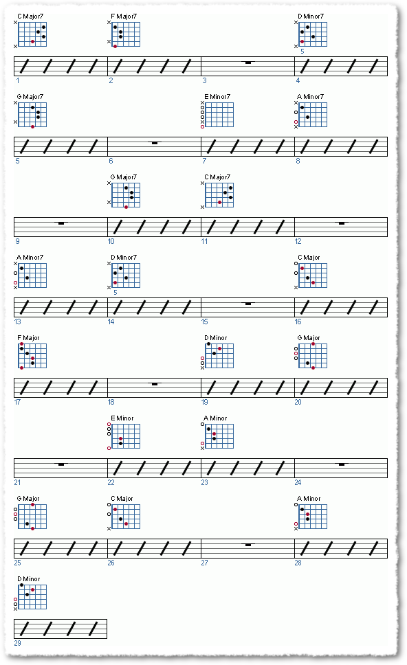 How do I make chord progressions Part 2 - Page 4